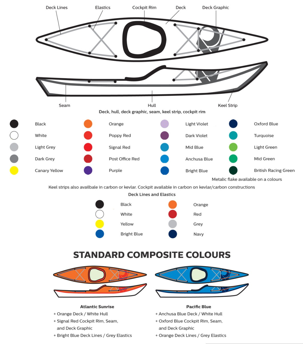 P&H Colour Options