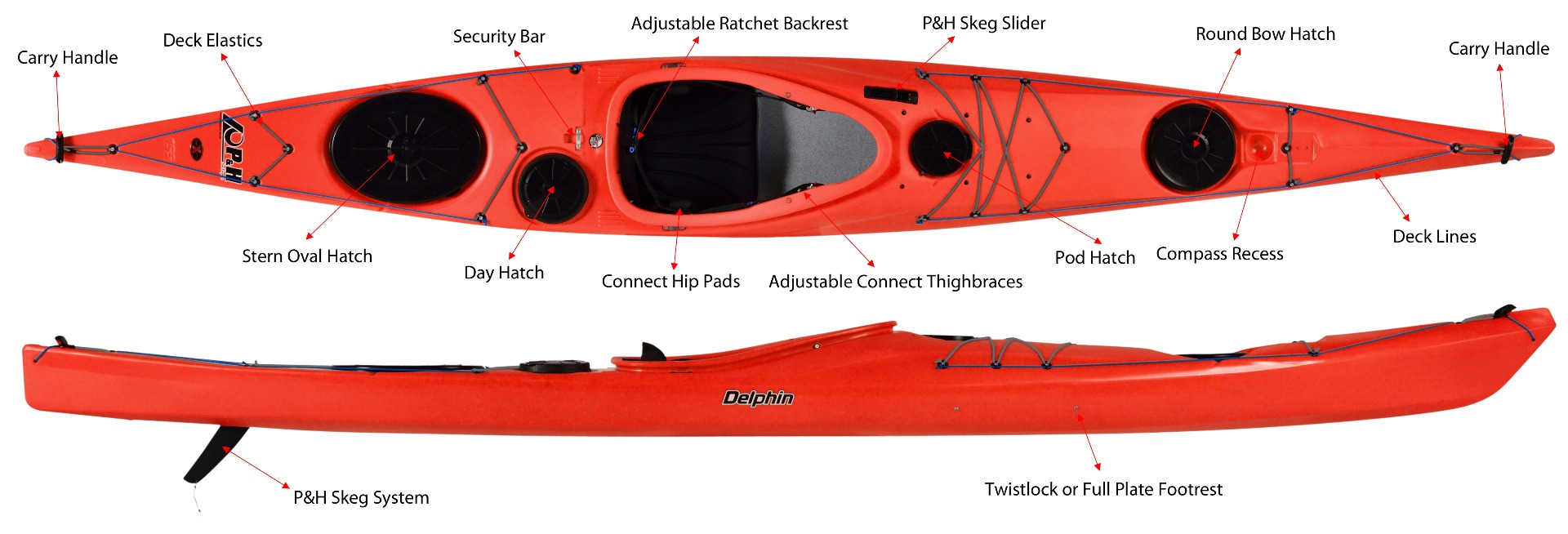 P&H Delphin 155 Outfitting