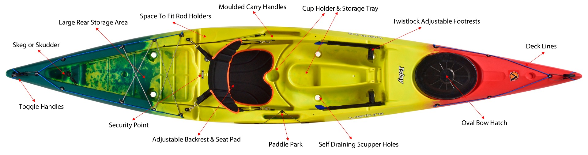 Venture Kayaks Islay 14 SOT Outfitting